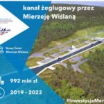 inwestycje morskie kanał żeglugowy przez Mierzeję Wiślaną
