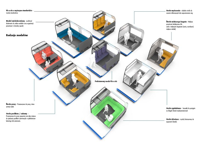 Projekt_Nowa organizacja przestrzeni w pociągach_Modułowy system podziału przestrzeni.jpg