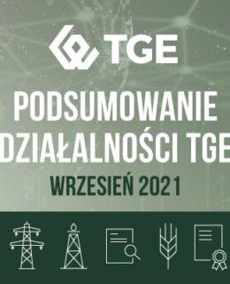 Podsumowanie działalności TGE 09.2021 grafika